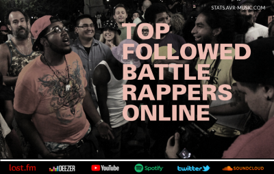 Top followed Battle Rappers on Digital Music Streaming & Social Media